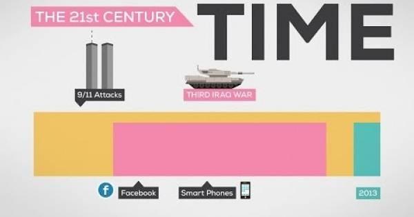 Nunca pensarás sobre el tiempo de la misma manera! Excelente!