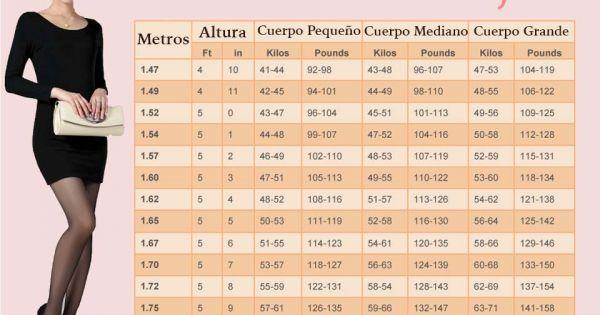 Esta tabla te indica la medida que debes tener según tu peso
